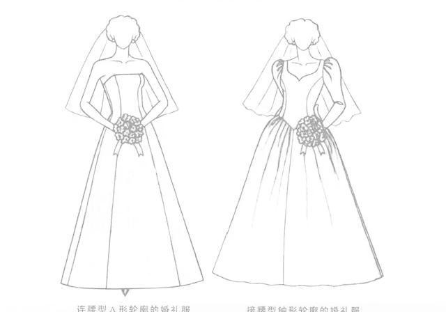 婚纱设计财务分析