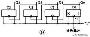 如何看懂电路图(十)- 计数器、分频器和数字电路读图要点