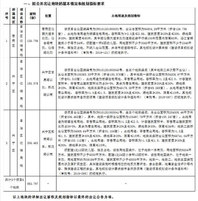 龙光3大产品系发布,新盘中海哈罗学府、建发鼎华·北大珑廷亮相