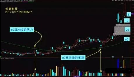 学讲解票入门视频炒股视频v视频围棋