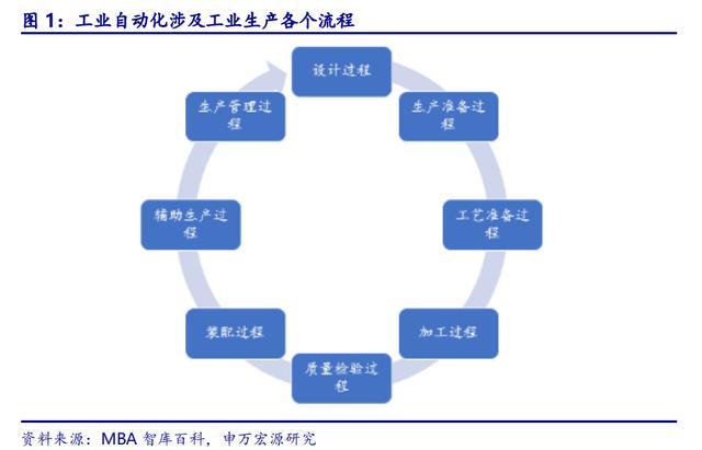 ABB、发那科、安川、库卡发家史(一):本体为先导 对峙手艺驱动 第2张