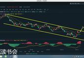 为什么港股在上涨,A股在跌