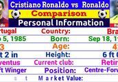 罗纳尔多和C罗的职业生涯比较,谁才是真正的王者?