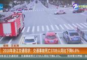 2018年浙江交通事故死亡3709人同比下降6.6%