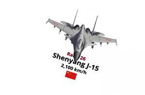 3D展示各国战机最大速度,第一名我不认可!你觉得应该是谁?