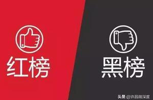 """许昌市住建局发布住建领域""""红黑榜""""名单。快看都有谁!"""