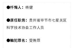 【忏悔录】教育局副局长受贿40多万:我成了自己从小就恨的贪官
