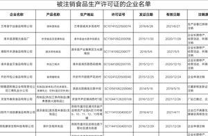 河南对13家企业食品生产许可证进行注销