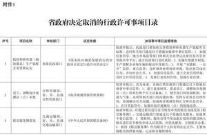 大江苏又有9项行政许可事项取消了!还有5项下放