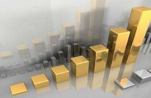 两大利好支撑纸黄金 市场静候利率会议