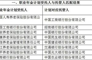 首个省级职业年金计划结果出炉 18家机构中标