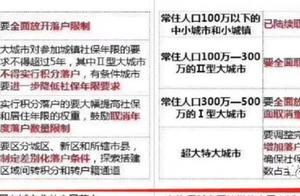 300万级城市落户零门槛!京津冀抢人升级,北京落户放宽,环京零门槛?