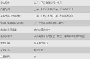 沪深300股指期货多少钱一手
