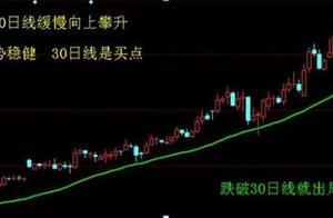 中国股市带血的教训:20多年长期持股,不到支撑不买,一到压力果断抛,来回操作……也赚的盆满钵满
