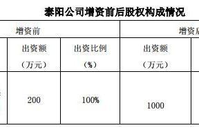 四川路桥800万增资泰阳保险代理 欲在业务上谋求协同效应