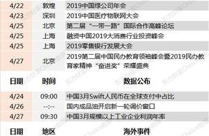 最新股市投资日历:下周有友食品等2只新股申购(附解禁股名单)