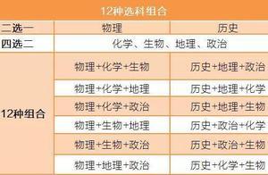 广东高考新方案你关心的20问!以后高中要走班选课啦!
