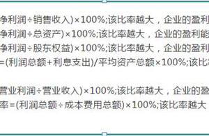股神巴菲特一生视为珍宝的30个财务指标(附计算公式),预判个股升跌就是这么简单