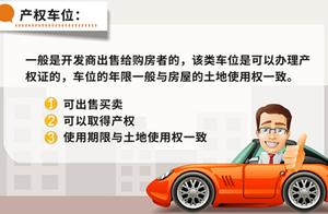 在北京买新房如何办车位的产权证
