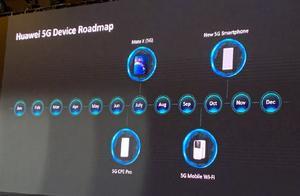 华为公布5G设备线路图,两大5G产品年内陆续推出!