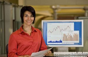 理财规划师报考费用 理财规划师考试报名费多少