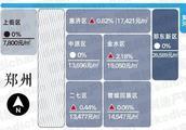 郑州最新房价地图出炉 我怎么感觉都涨了!扎心!