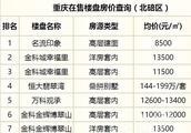 重庆北碚具体有哪些乡镇