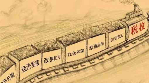 为什么中国的税收这么重