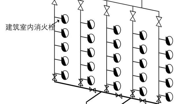 下栓口室内消火栓 室内消防栓栓口高度距地面1.1M具体是哪段最好用图表示一下