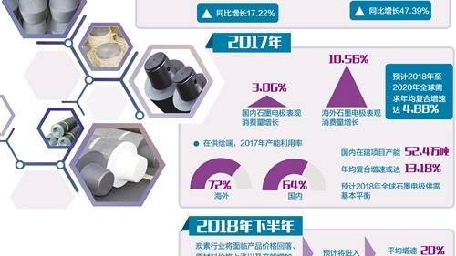 碳素钢和合金钢的区别
