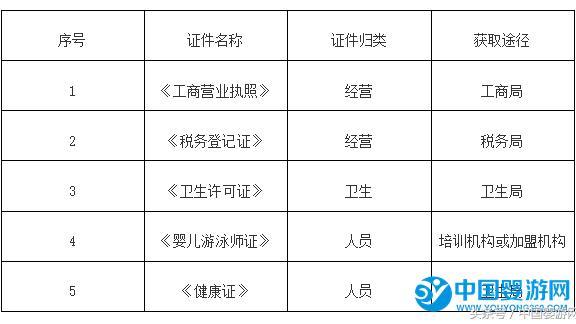 北京幼儿游泳 【北京哪里有婴儿游泳馆】婴儿游泳馆哪家好婴儿游泳的好处