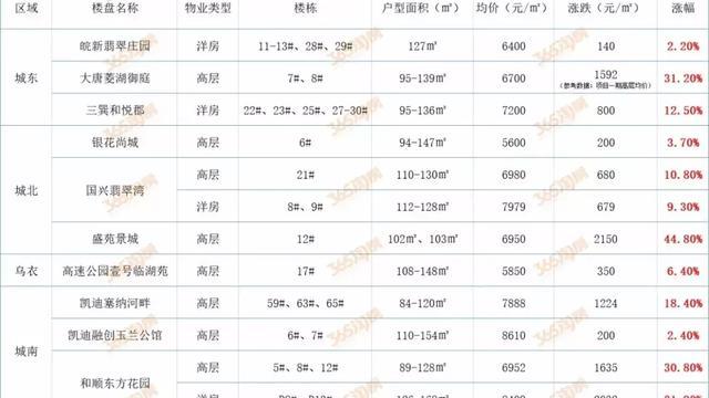 2016年滁州能买房子吗?有升值空间吗?