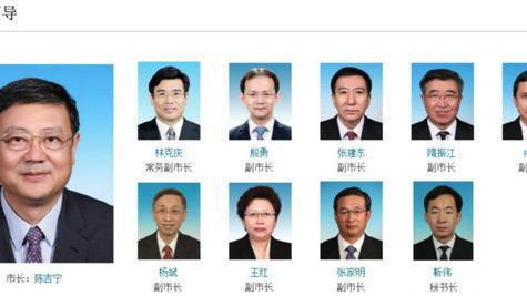 北京市副市长是什么级别