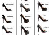 为什么10厘米的高跟鞋实际增高却没有10厘米
