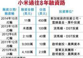 传小米估值700亿美元上市 雷军个人财富为125亿美元