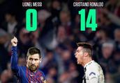 双骄近5年欧冠四分之一决赛进球对比:杀神C罗轰14球,梅西未开张