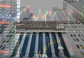 纵横视线:ddx选股有何方法 ddx选股有技巧吗?