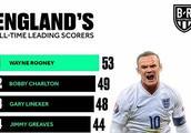 足球情话:英格兰队史最佳射手谢幕,英足总破例为鲁尼举办告别赛
