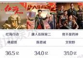 """灯塔合作发布娱乐白皮书,""""口碑为王""""撬动2018中国电影大变局"""