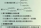 721分中考学霸:从不及格到数学140分,全靠吃透这24张公式表!