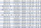 廖英强15亿荐股骗局大起底:富豪兄长或参与掘金 22位台湾籍人士浮出水面