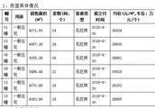 广州保利云禧170㎡美式风格装修报价,多少钱,预算