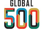 再次跻身财富世界500强排名跃升114位,碧桂园是如何做到的?
