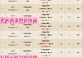 中国超级联赛广州恒大VS重庆力帆 天津权健VS长春亚泰比赛分析