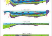 什么是第四系砂礫石孔隙潛水