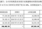 """华业资本百亿骗局:市盈率仅3倍的""""绩优股""""崩了"""