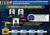中国男子冒用泰民身份证开旅行社曼谷被捕
