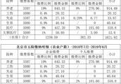 北京社保缴费明细(2018年7月-2019年6月)