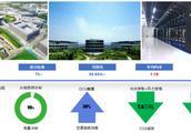 百度云计算中心告诉我们什么是真正的绿色IDC