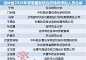 重量级荣誉!吉林省105人享受2018年国务院政府特殊津贴!